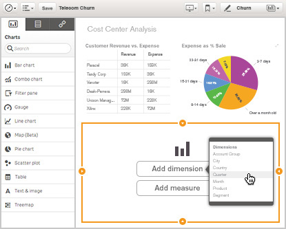 Qlik Sense dashboard overview