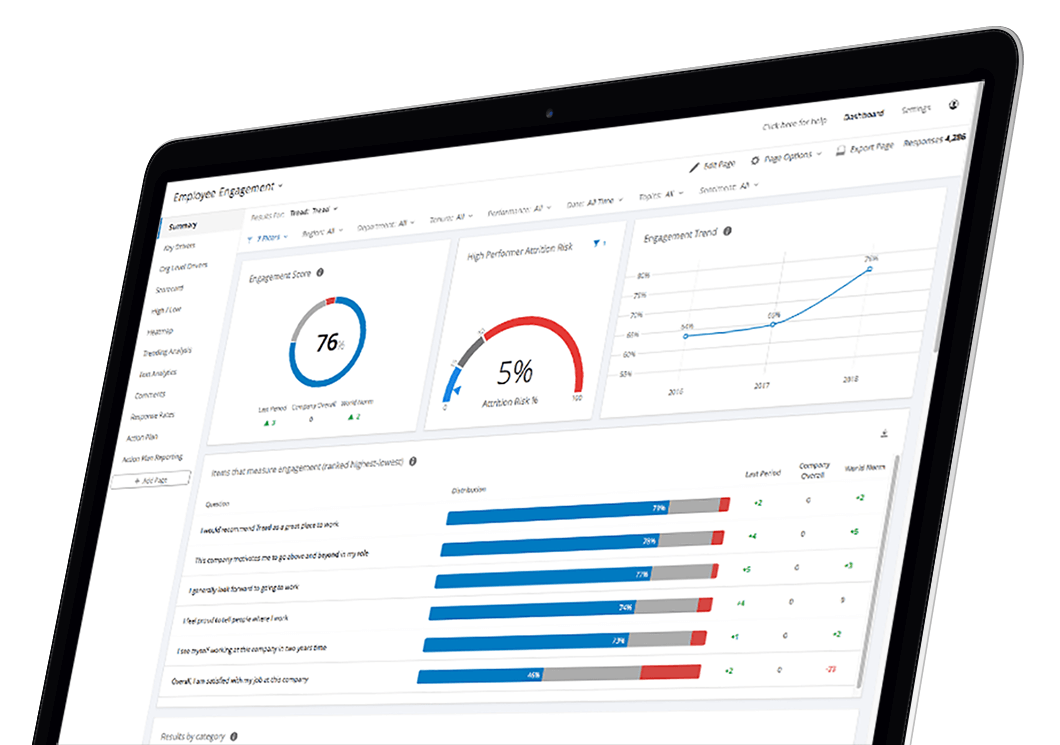 qualtrics employee engagement dashboard