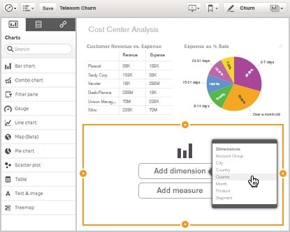 Qlik sense analysis dashboard setup
